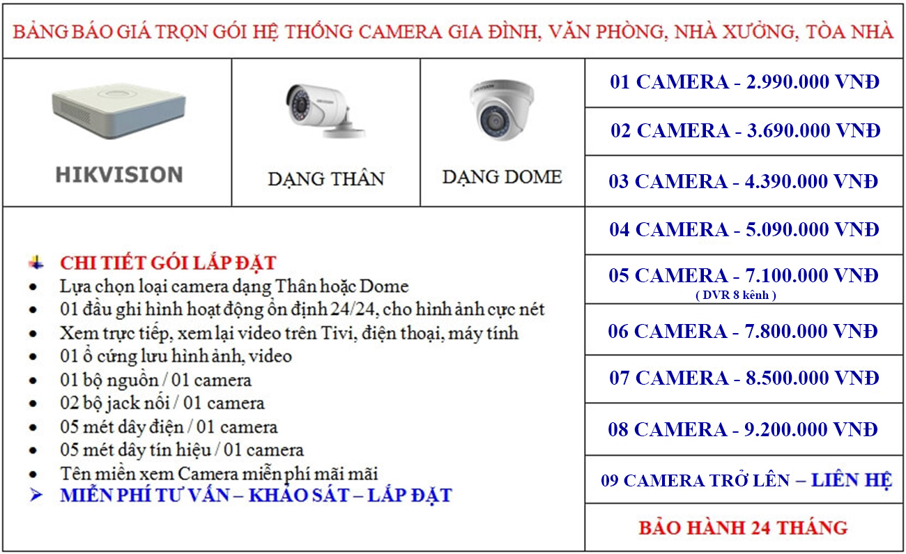 lap dat camera cho nha may