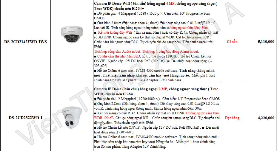 camera bán cầu ip hikvision-3