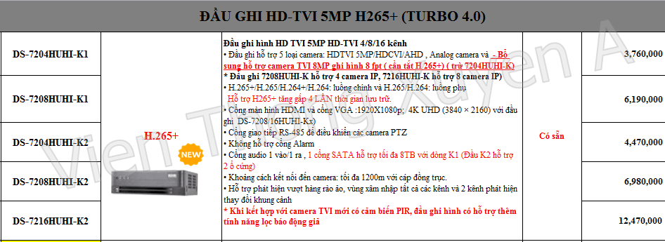 ĐẦU GHI HD-TVI 5MP H265+ (TURBO 4.0)