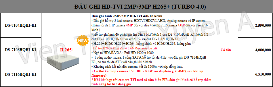 ĐẦU GHI HD-TVI 2MP/3MP H265+ (TURBO 4.0)