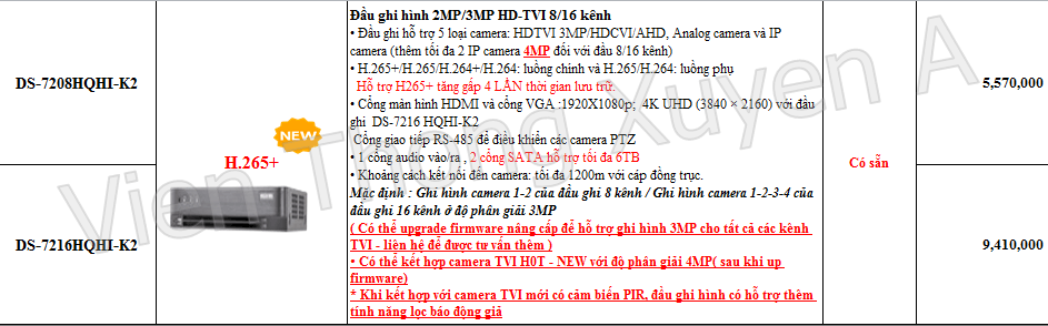 ĐẦU GHI HD-TVI 2MP/3MP H265+ (TURBO 4.0)-3
