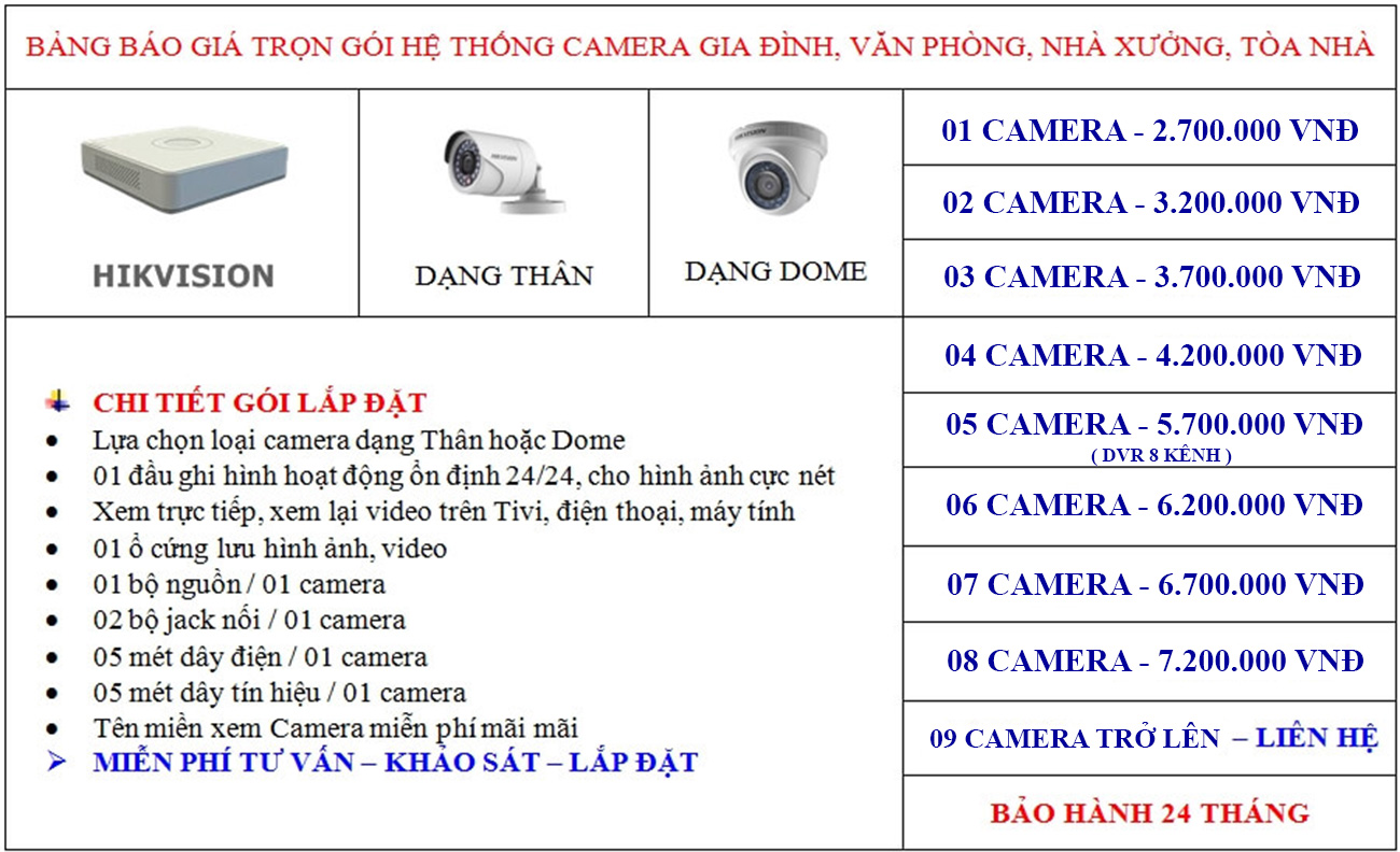 lap dat camera va do phan giai camera